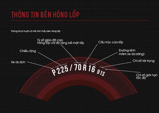 Cách đọc thông số lốp của xe tải