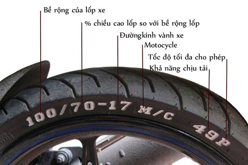 Cách đọc thông số lốp xe tải