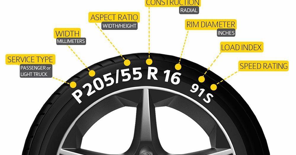 Ký hiệu lốp xe tải