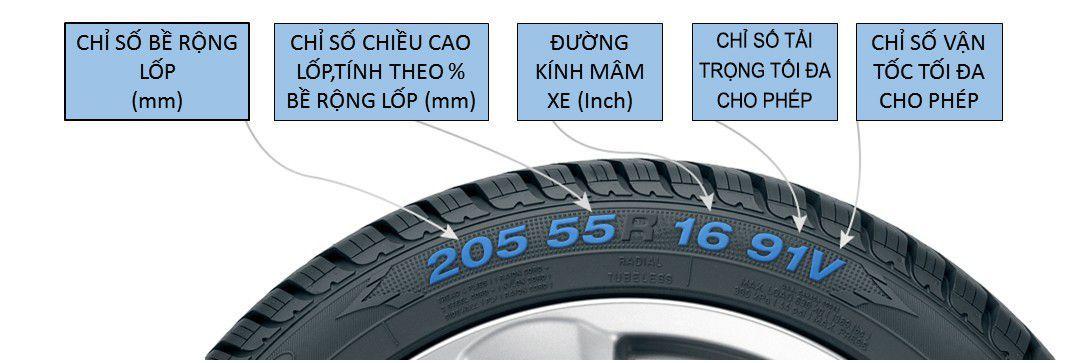 Thông tin kích thước lốp xe nằm ở vị trí nào?