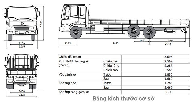 Chiều dài cơ sở xe tải là gì?